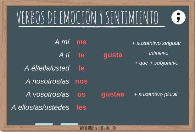 verbos-de-emocic3b3n-y-sentimiento