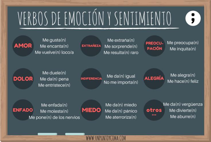 Verbos que expresan emociones