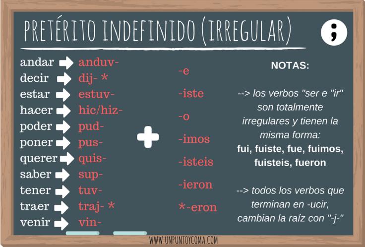 Pretérito indefinido (irregular)