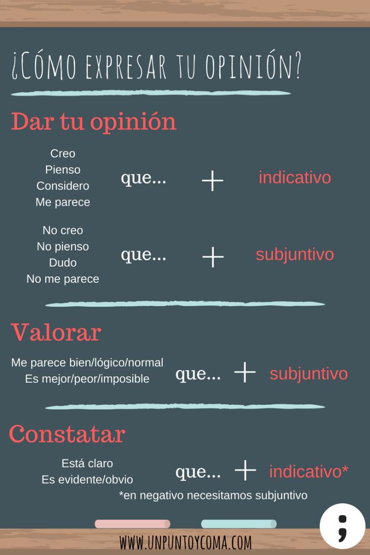 Cómo dar tu opinión